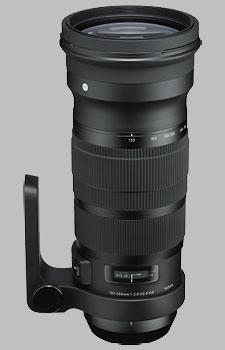 image of Sigma 120-300mm f/2.8 DG OS HSM Sports