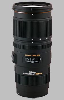 image of the Sigma 50-150mm f/2.8 EX DC OS HSM APO lens