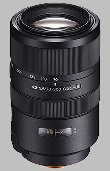 image of the Sony 70-300mm f/4.5-5.6G SSM II SAL70300G2 lens